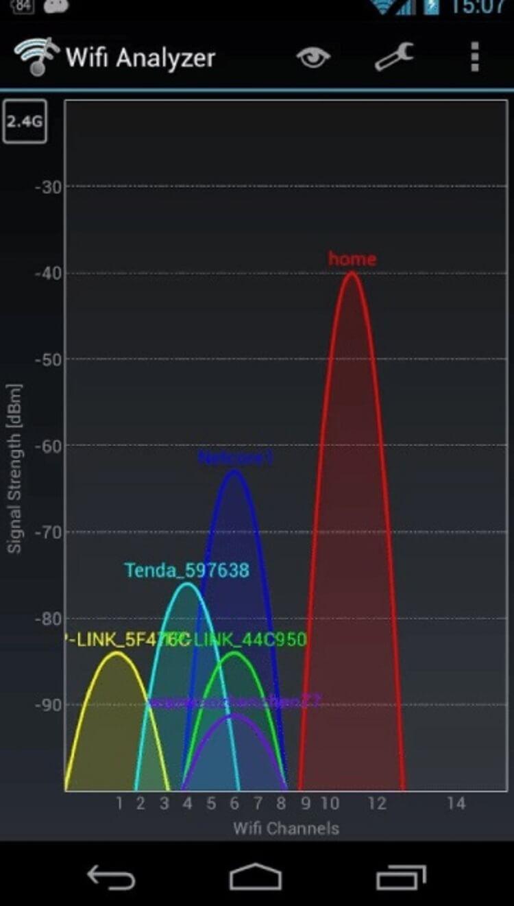 У вас тормозит Wi-Fi? Не знаете, что делать? А, может, ваш трафик ворует сосед? Исправляем ситуацию!