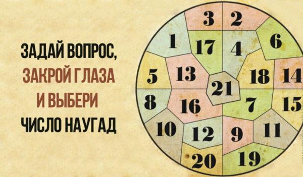 Круг Нострадамуса: просто сформулируйте вопрос, ткните пальцем в круг и получите ответ!