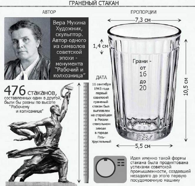 Вы тоже используете граненый стакан в быту? А знаете эти удивительные факты? А лайфхаки по использованию стакана? Читаем!