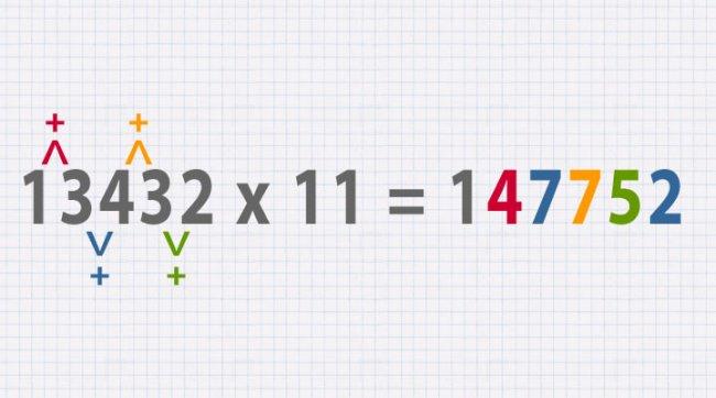 Занимательные математические фокусы, которые в школе не преподают! А вы знаете эти трюки?