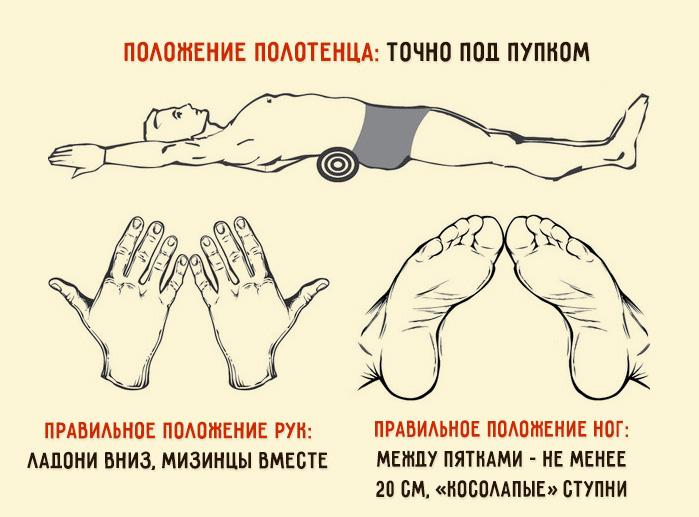Невероятный японский метод позволяет выпрямить спину и убрать живот – минус 4 сантиметра за 5 минут ежедневно!