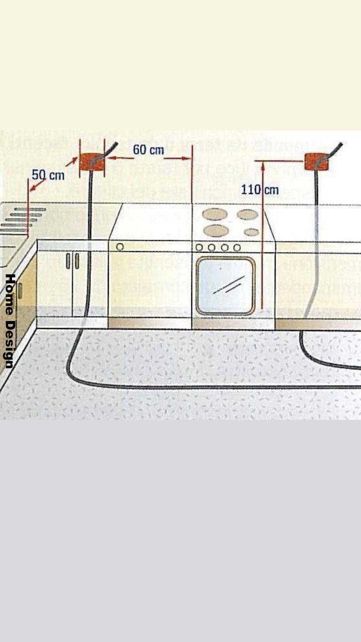 Как правильно выполнить проводку в квартире: фото-гид с указанием параметров и стандартов! - Ok'ейно
